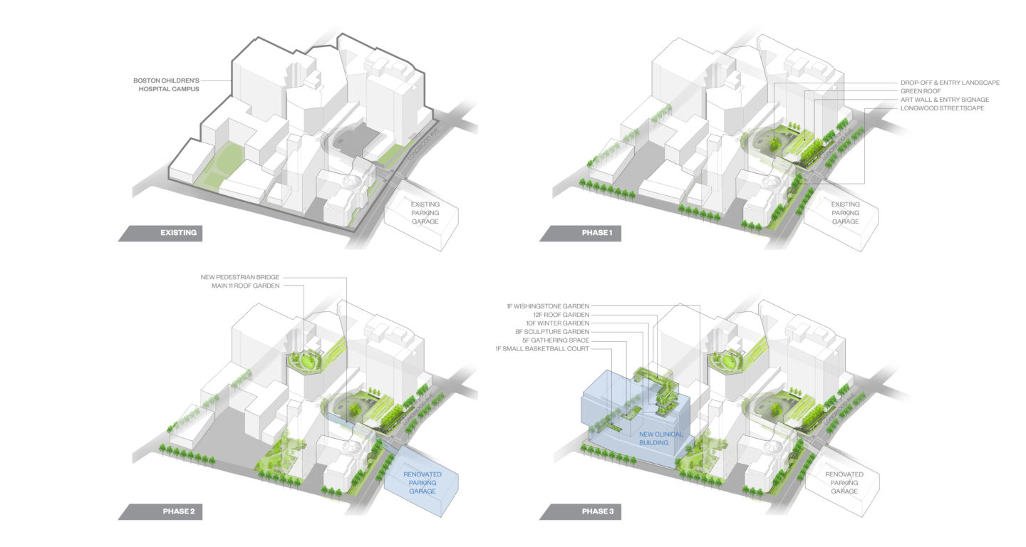 Boston Children's Hospital Green Master Plan | Mikyoung ...