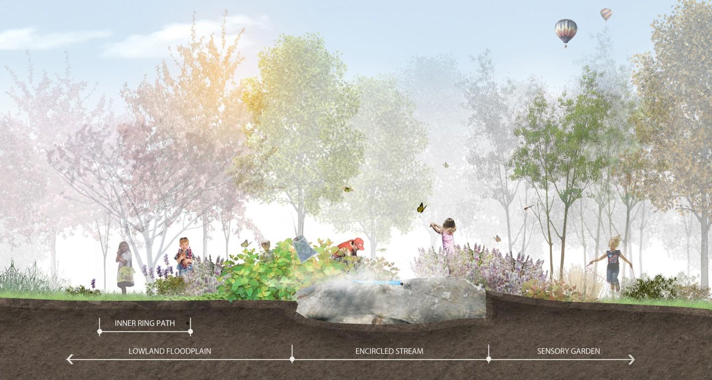 Mikyoung Kim Design Chicago Botanic Gardenmikyoung Kim