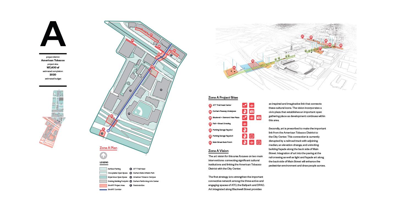 Durham Smart Vision Plan Mikyoung Kim Design Landscape